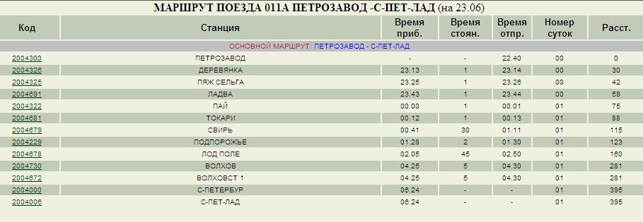 плотном, расписание поездов петрозаводск жд вокзал это термобелье можно