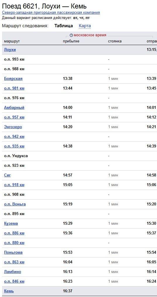 Санкт-петербург кемь расписание поездов