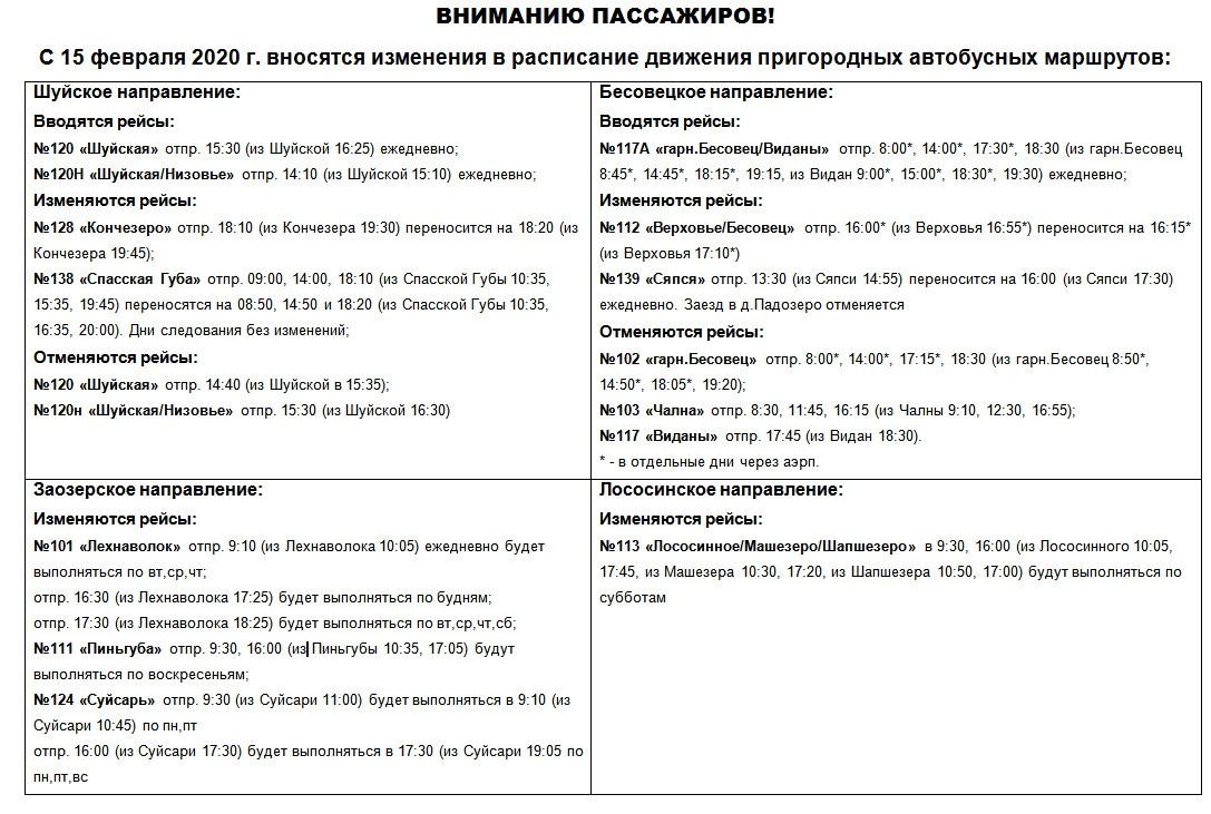 изм пригород с 15.02.2020